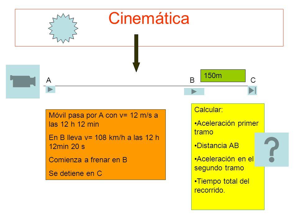 Cinemática ABC Móvil pasa por A con v= 12 m/s a las 12 h 12 min En B lleva v= 108 km/h a las 12 h 12min 20 s Comienza a frenar en B Se detiene en C Calcular: Aceleración primer tramo Distancia AB Aceleración en el segundo tramo Tiempo total del recorrido.
