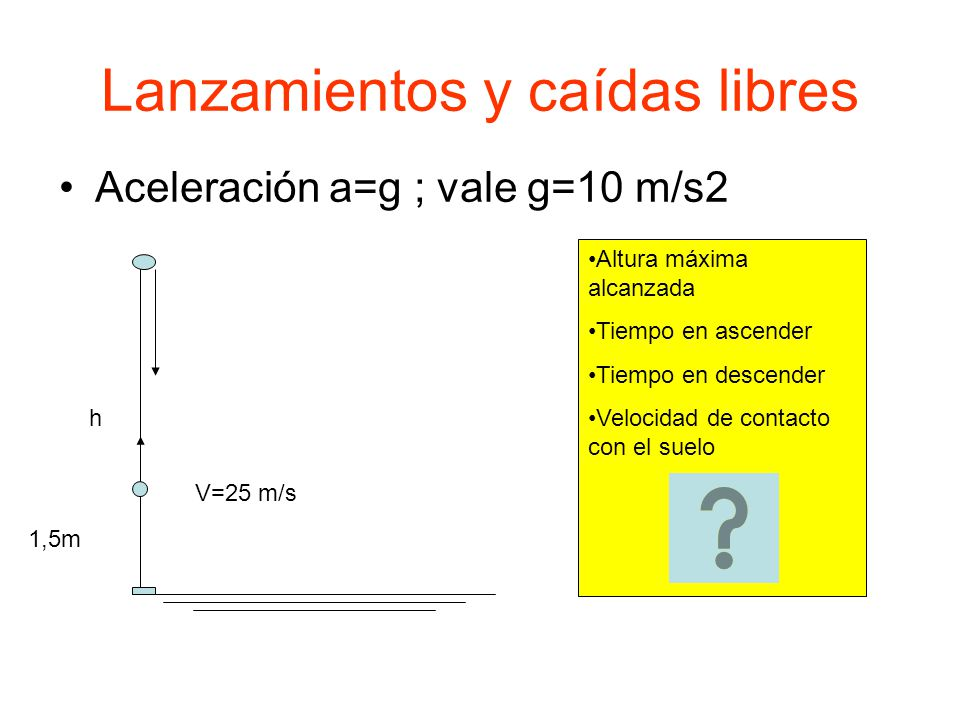 Lanzamientos y caídas libres Aceleración a=g ; vale g=10 m/s2 * V=25 m/s h 1,5m Altura máxima alcanzada Tiempo en ascender Tiempo en descender Velocid