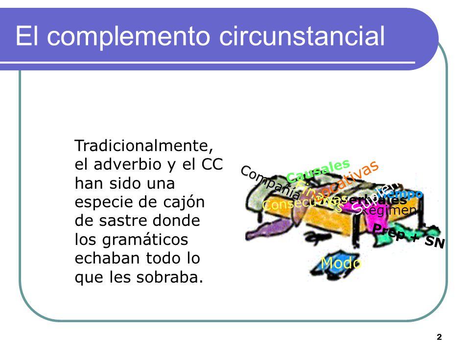 1 El complemento circunstancial El complemento circunstancial (CC) suele aportar significados marginales a los evocados por el núcleo verbal y sus CD, CI o Supl.