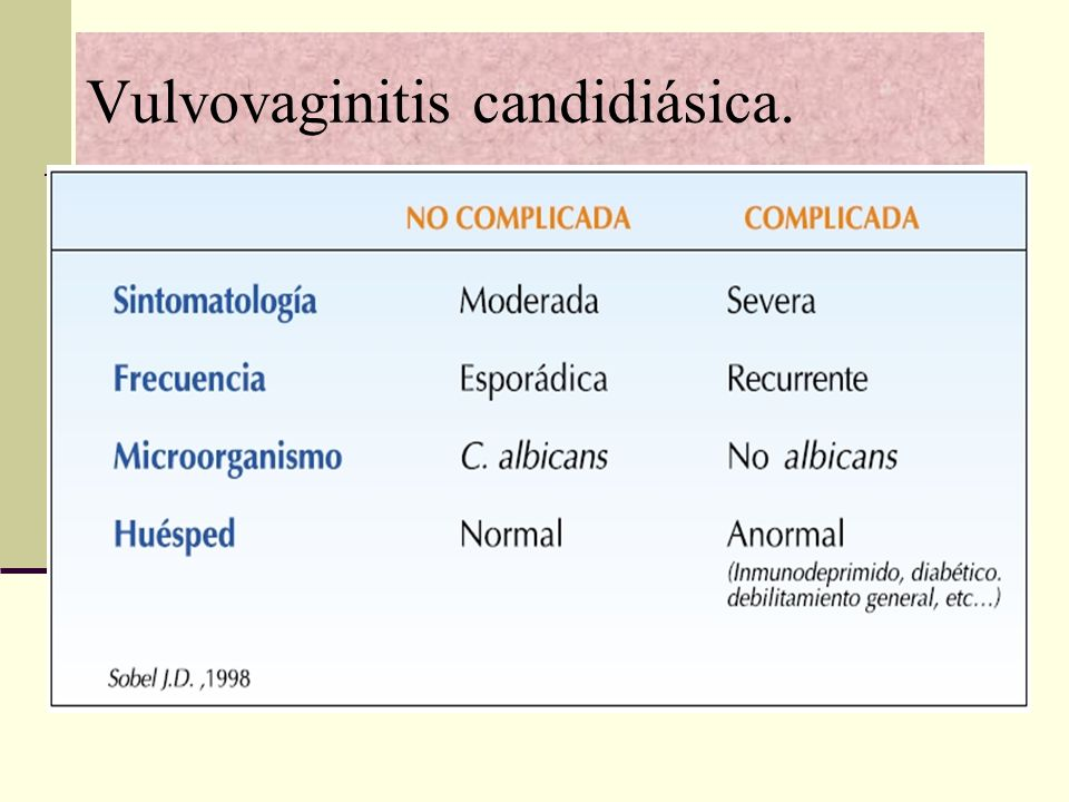 Vulvovaginitis candidiásica.