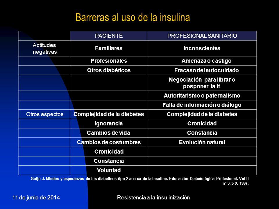 11 de junio de 2014Resistencia a la insulinización PACIENTEPROFESIONAL SANITARIO Actitudes negativas FamiliaresInconscientes Profesionales Amenaza o c