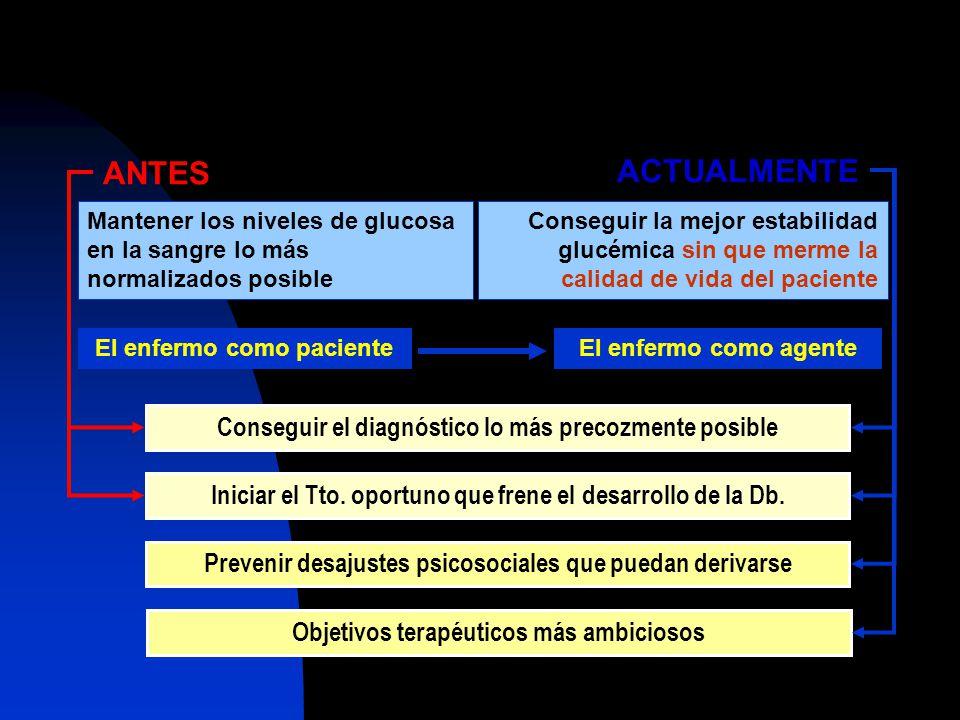 ANTES Mantener los niveles de glucosa en la sangre lo más normalizados posible ACTUALMENTE Conseguir la mejor estabilidad glucémica sin que merme la c