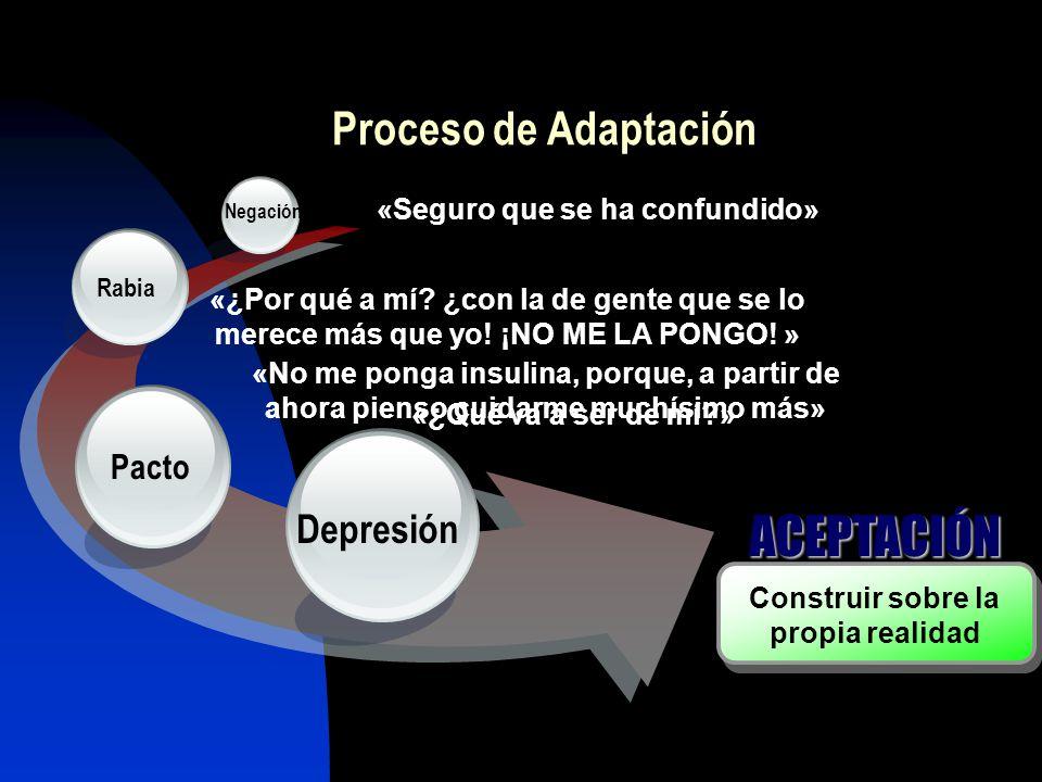 Negación Rabia Pacto Depresión ACEPTACIÓN Construir sobre la propia realidad Proceso de Adaptación «Seguro que se ha confundido» «¿Por qué a mí? ¿con
