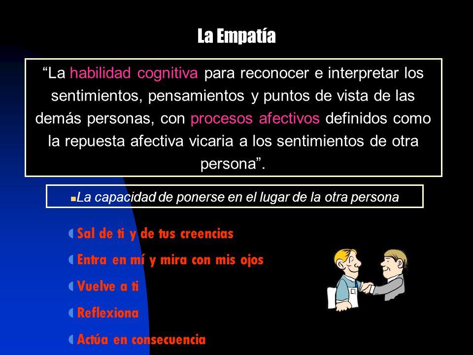 La capacidad de ponerse en el lugar de la otra persona La habilidad cognitiva para reconocer e interpretar los sentimientos, pensamientos y puntos de