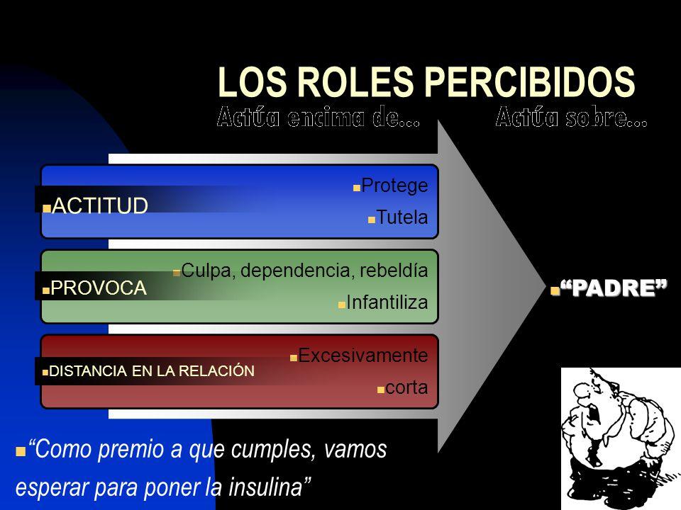 LOS ROLES PERCIBIDOS Protege Tutela Culpa, dependencia, rebeldía Infantiliza Excesivamente corta Como premio a que cumples, vamos esperar para poner l