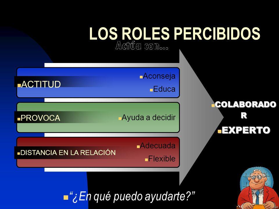LOS ROLES PERCIBIDOS Aconseja Educa Ayuda a decidir Adecuada Flexible ¿En qué puedo ayudarte? COLABORADO R COLABORADO R EXPERTO EXPERTO ACTITUD PROVOC