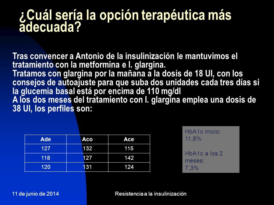 11 de junio de 2014Resistencia a la insulinización ¿Cuál sería la opción terapéutica más adecuada? Tras convencer a Antonio de la insulinización le ma