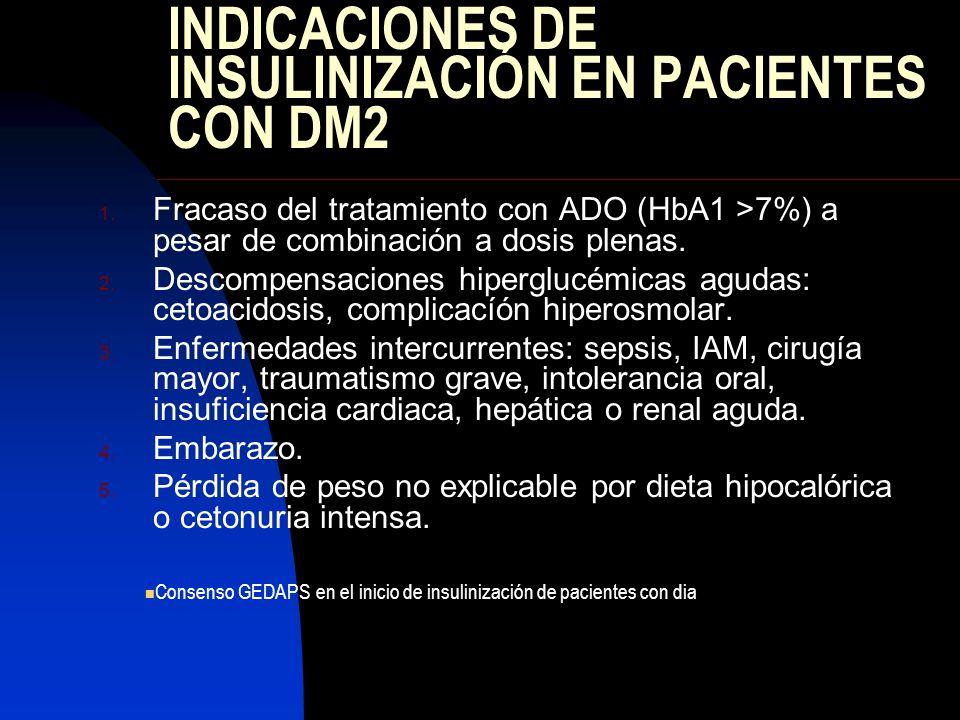 INDICACIONES DE INSULINIZACIÓN EN PACIENTES CON DM2 1. Fracaso del tratamiento con ADO (HbA1 >7%) a pesar de combinación a dosis plenas. 2. Descompens