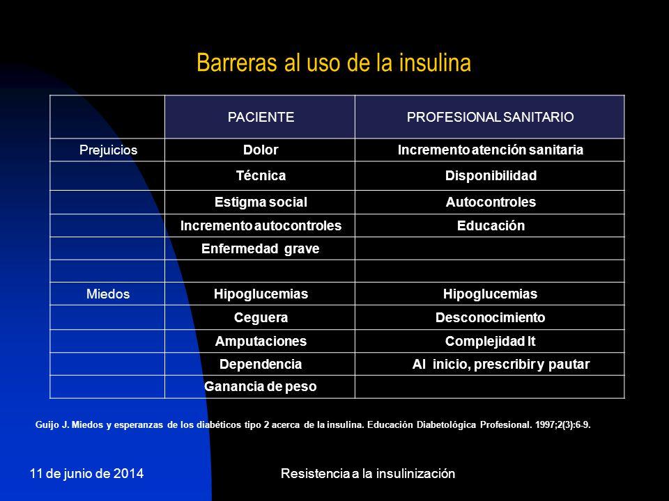 11 de junio de 2014Resistencia a la insulinización PACIENTEPROFESIONAL SANITARIO PrejuiciosDolorIncremento atención sanitaria TécnicaDisponibilidad Es