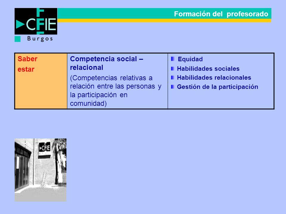 Saber estar Competencia social – relacional (Competencias relativas a relación entre las personas y la participación en comunidad) Equidad Habilidades