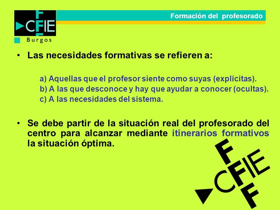 Las necesidades formativas se refieren a: a) Aquellas que el profesor siente como suyas (explícitas). b) A las que desconoce y hay que ayudar a conoce