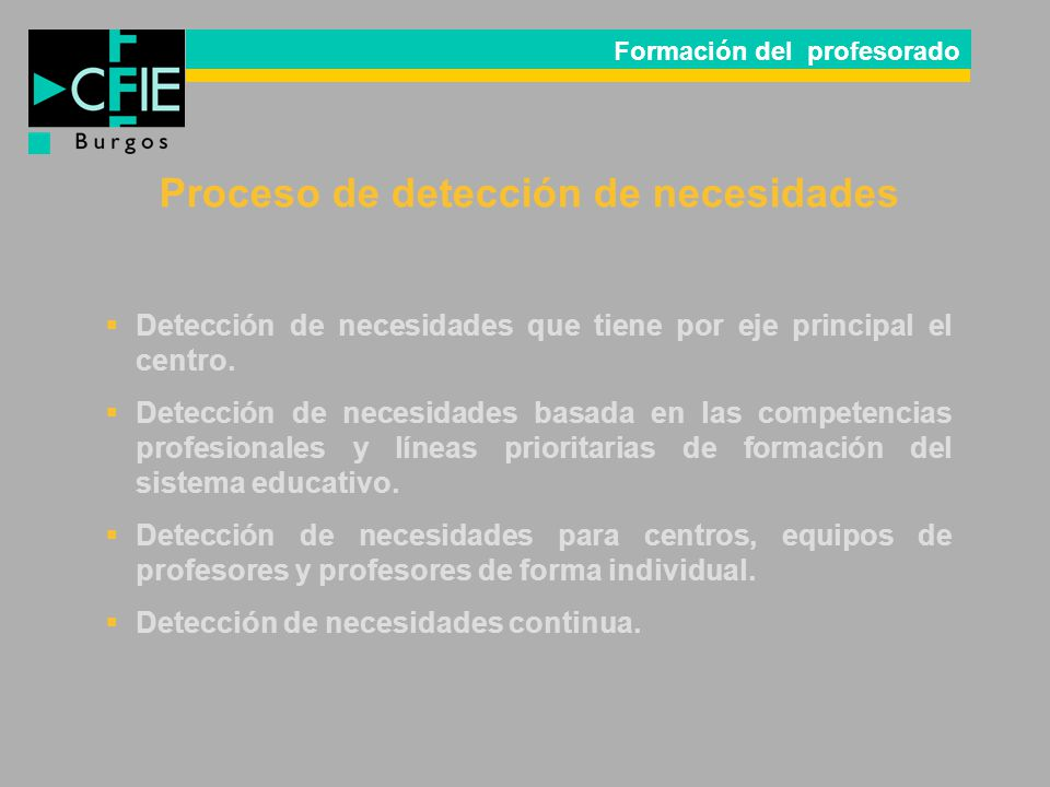 Proceso de detección de necesidades Detección de necesidades que tiene por eje principal el centro. Detección de necesidades basada en las competencia