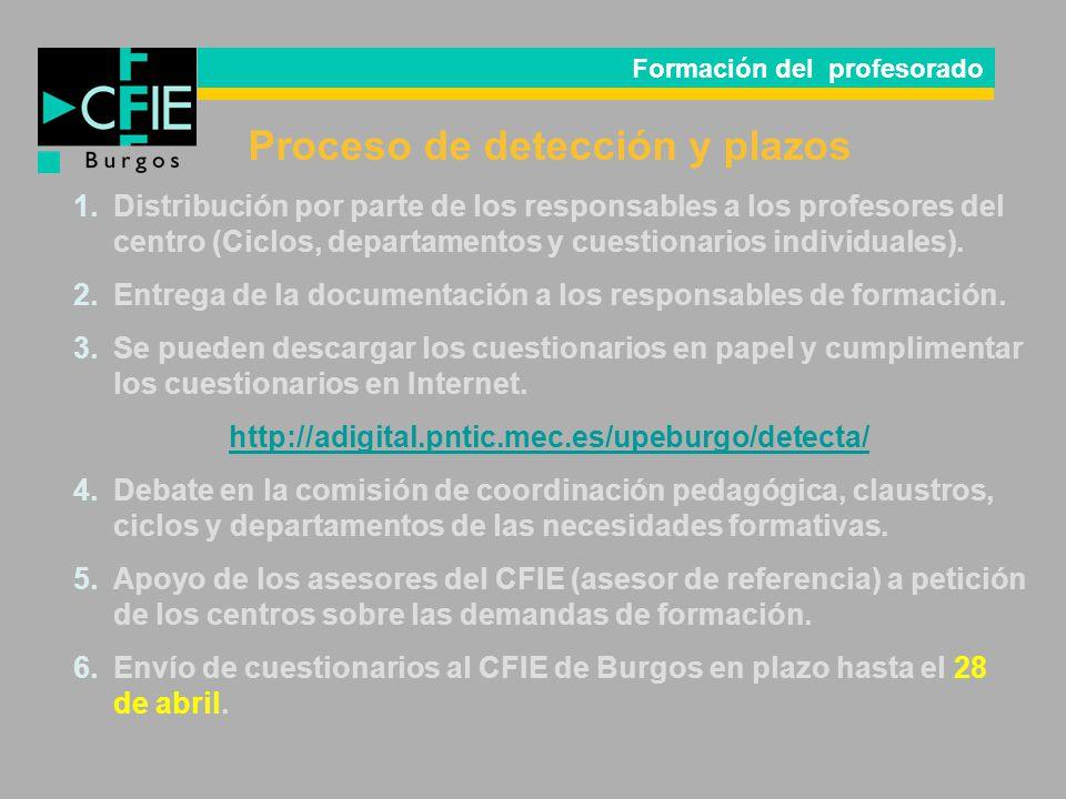Formación del profesorado Proceso de detección y plazos 1.Distribución por parte de los responsables a los profesores del centro (Ciclos, departamento