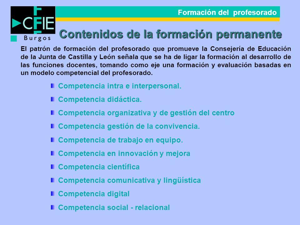 Contenidos de la formación permanente Contenidos de la formación permanente El patrón de formación del profesorado que promueve la Consejería de Educa