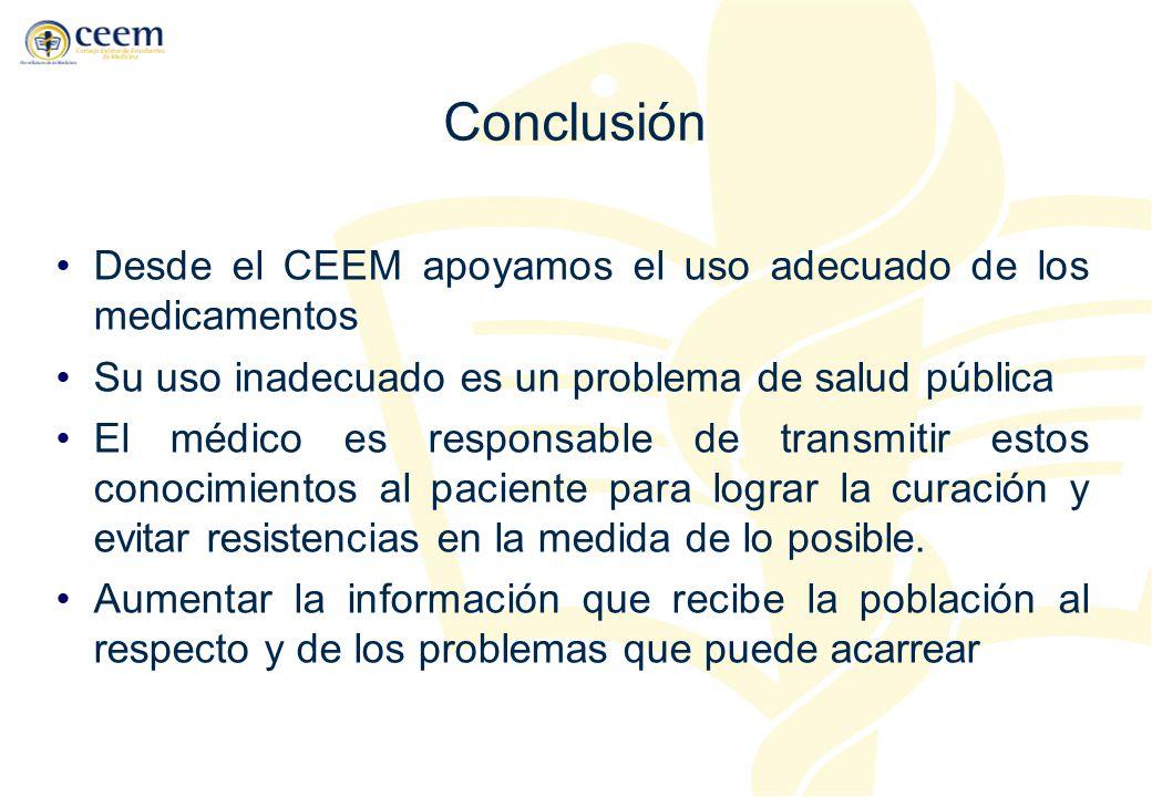 Conclusión Desde el CEEM apoyamos el uso adecuado de los medicamentos Su uso inadecuado es un problema de salud pública El médico es responsable de tr