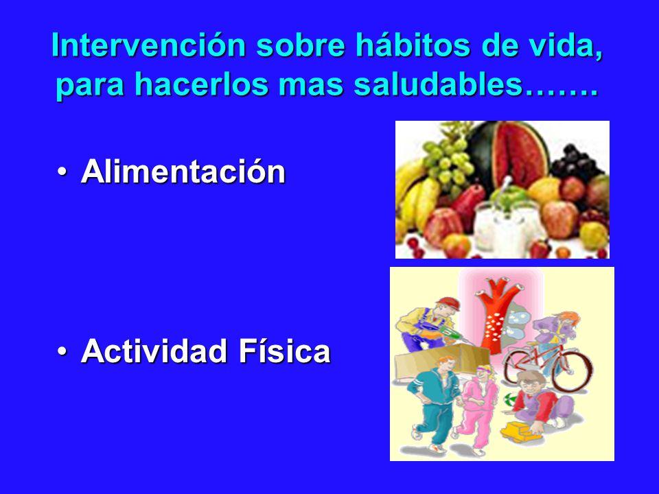 Intervención sobre hábitos de vida, para hacerlos mas saludables…….