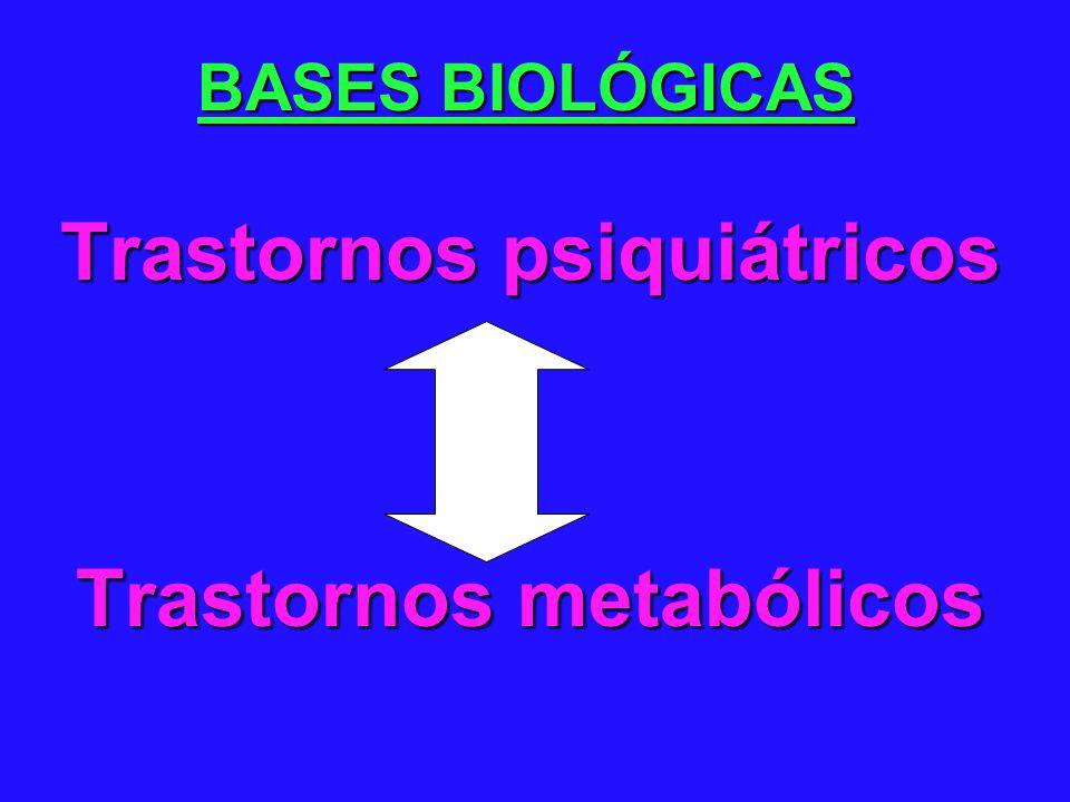BASES BIOLÓGICAS Trastornos psiquiátricos Trastornos metabólicos
