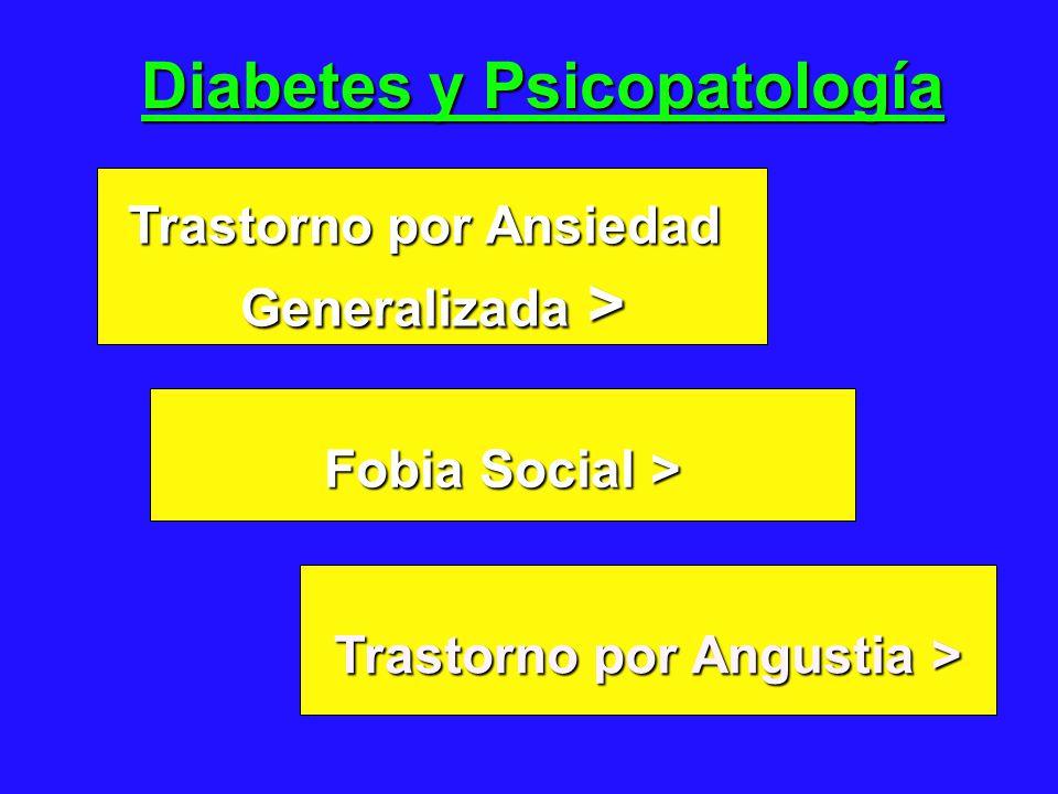 Diabetes y Psicopatología Trastorno por Ansiedad Generalizada > Fobia Social > Trastorno por Angustia >