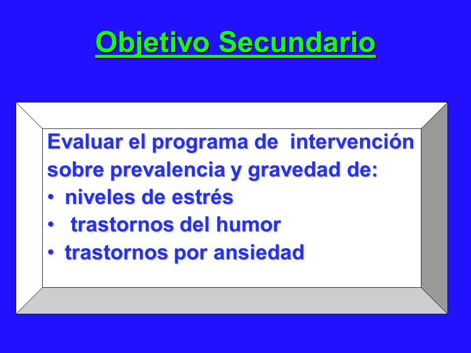 Objetivo Secundario Evaluar el programa de intervención sobre prevalencia y gravedad de: niveles de estrésniveles de estrés trastornos del humor trastornos del humor trastornos por ansiedadtrastornos por ansiedad