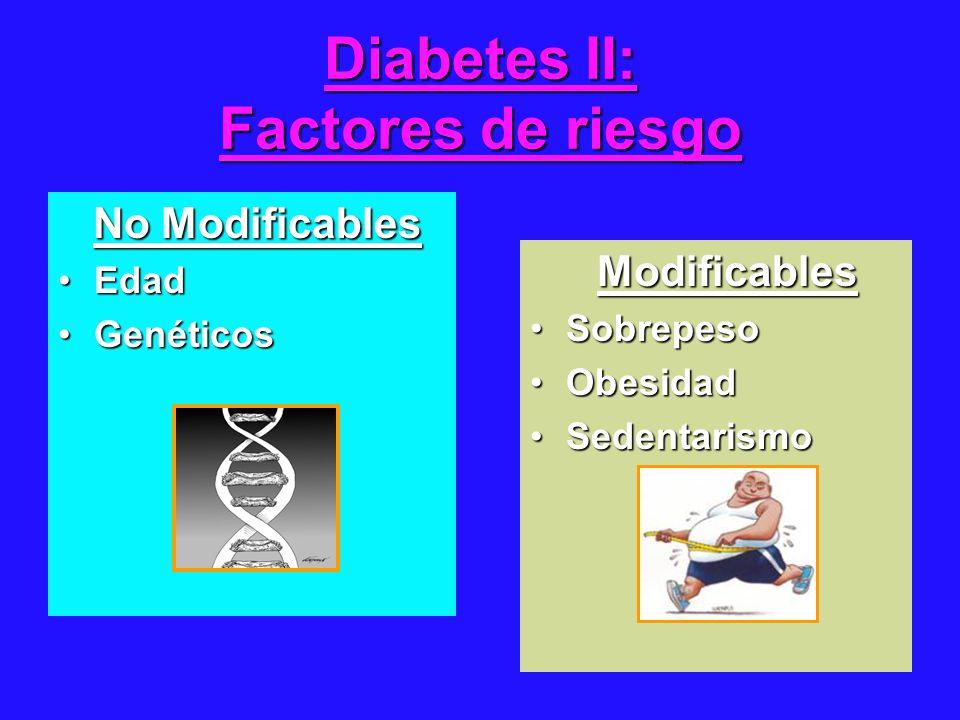 Diabetes II: Factores de riesgo No Modificables EdadEdad GenéticosGenéticos Modificables SobrepesoSobrepeso ObesidadObesidad SedentarismoSedentarismo