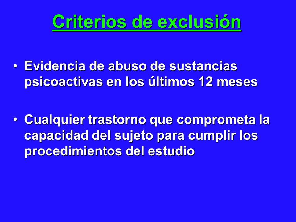 Criterios de exclusión Evidencia de abuso de sustancias psicoactivas en los últimos 12 mesesEvidencia de abuso de sustancias psicoactivas en los últimos 12 meses Cualquier trastorno que comprometa la capacidad del sujeto para cumplir los procedimientos del estudioCualquier trastorno que comprometa la capacidad del sujeto para cumplir los procedimientos del estudio