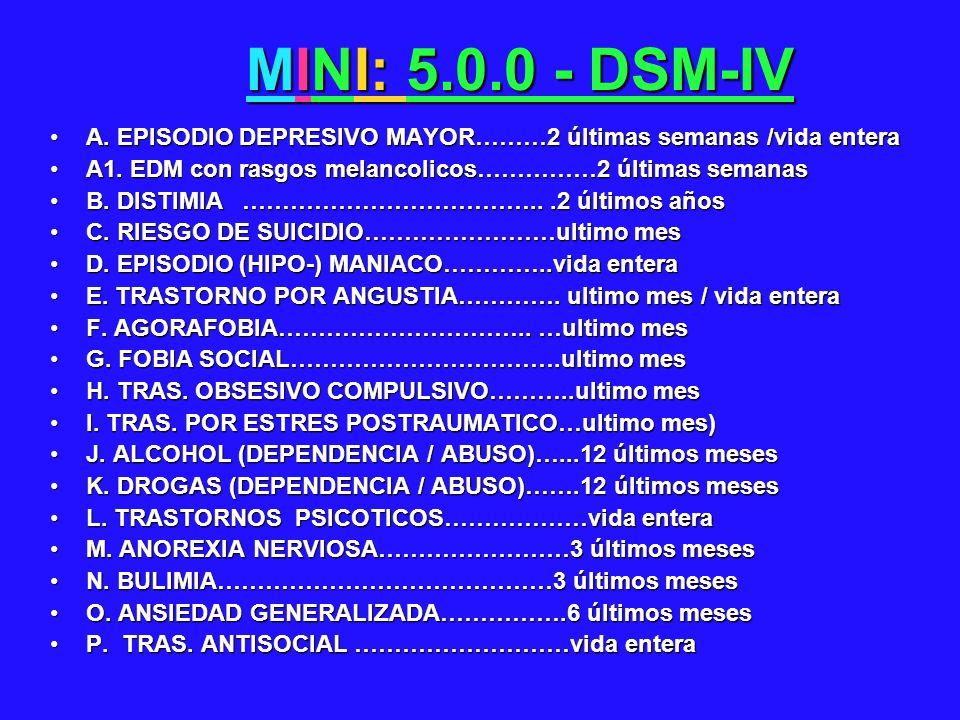 MINI: 5.0.0 - DSM-IV A. EPISODIO DEPRESIVO MAYOR………2 últimas semanas /vida enteraA. EPISODIO DEPRESIVO MAYOR………2 últimas semanas /vida entera A1. EDM