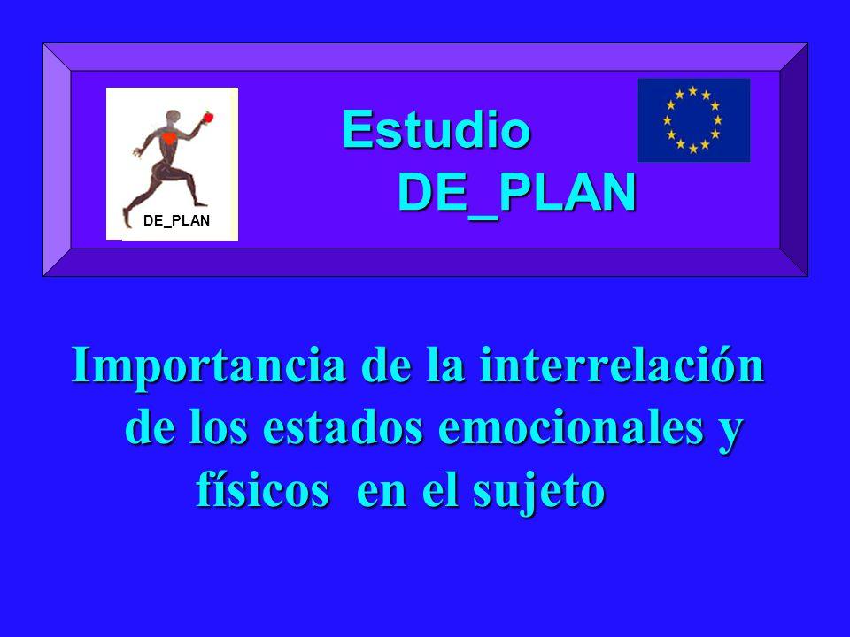 Importancia de la interrelación de los estados emocionales y físicos en el sujeto Estudio DE_PLAN DE_PLAN DE_PLAN