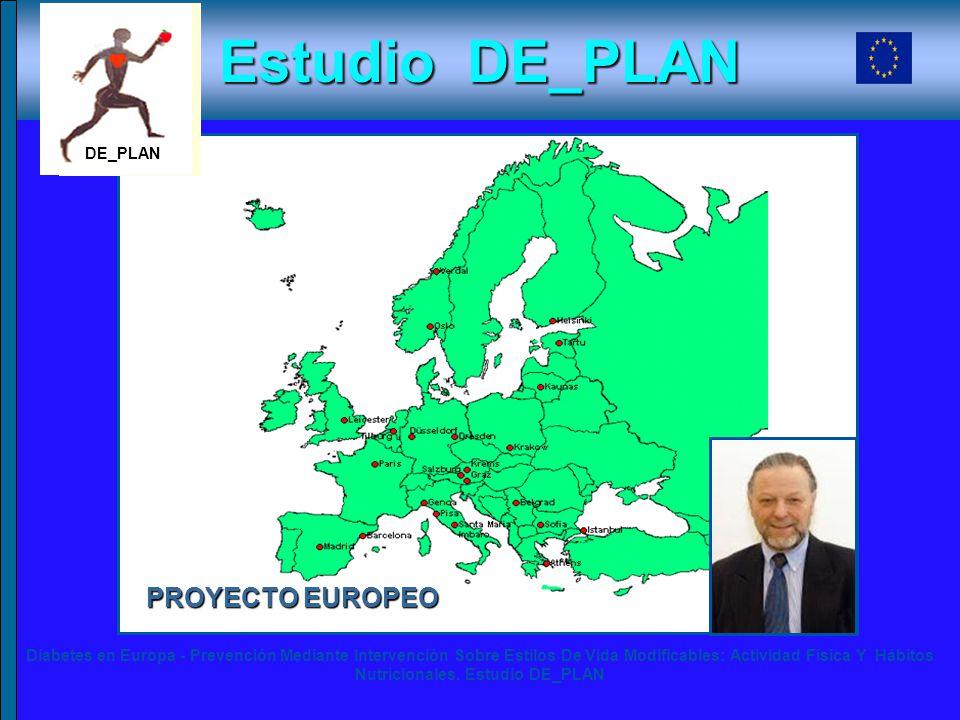 Estudio DE_PLAN Diabetes en Europa - Prevención Mediante Intervención Sobre Estilos De Vida Modificables: Actividad Física Y Hábitos Nutricionales.