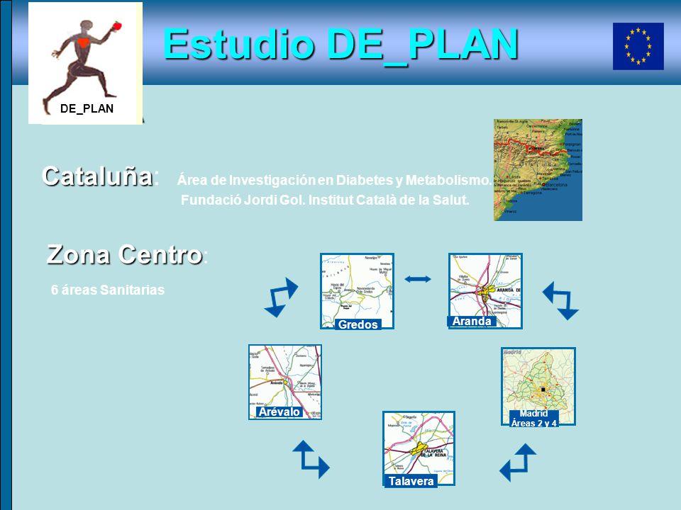 Estudio DE_PLAN ESPAÑA Cataluña Cataluña: Área de Investigación en Diabetes y Metabolismo. Fundació Jordi Gol. Institut Català de la Salut. Zona Centr
