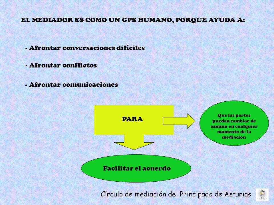 EL MEDIADOR ES COMO UN GPS HUMANO, PORQUE AYUDA A: - Afrontar conversaciones difíciles - Afrontar conflictos - Afrontar comunicaciones PARA Que las pa
