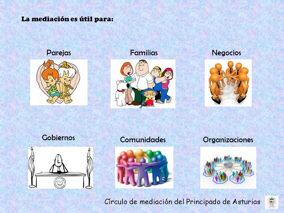 La mediación es útil para: ParejasFamiliasNegocios Gobiernos ComunidadesOrganizaciones