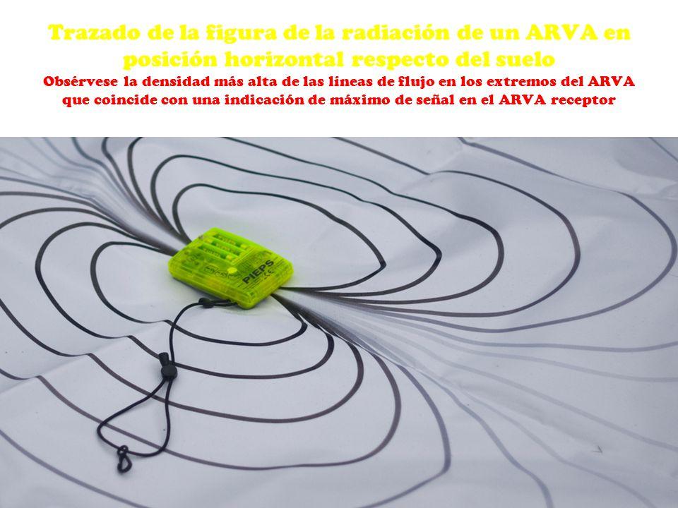 Trazado de la figura de la radiación de un ARVA en posición horizontal respecto del suelo Obsérvese la densidad más alta de las líneas de flujo en los