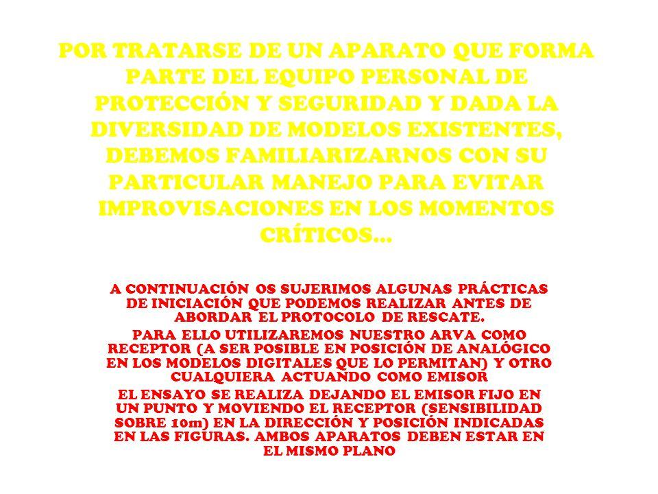 POR TRATARSE DE UN APARATO QUE FORMA PARTE DEL EQUIPO PERSONAL DE PROTECCIÓN Y SEGURIDAD Y DADA LA DIVERSIDAD DE MODELOS EXISTENTES, DEBEMOS FAMILIARI