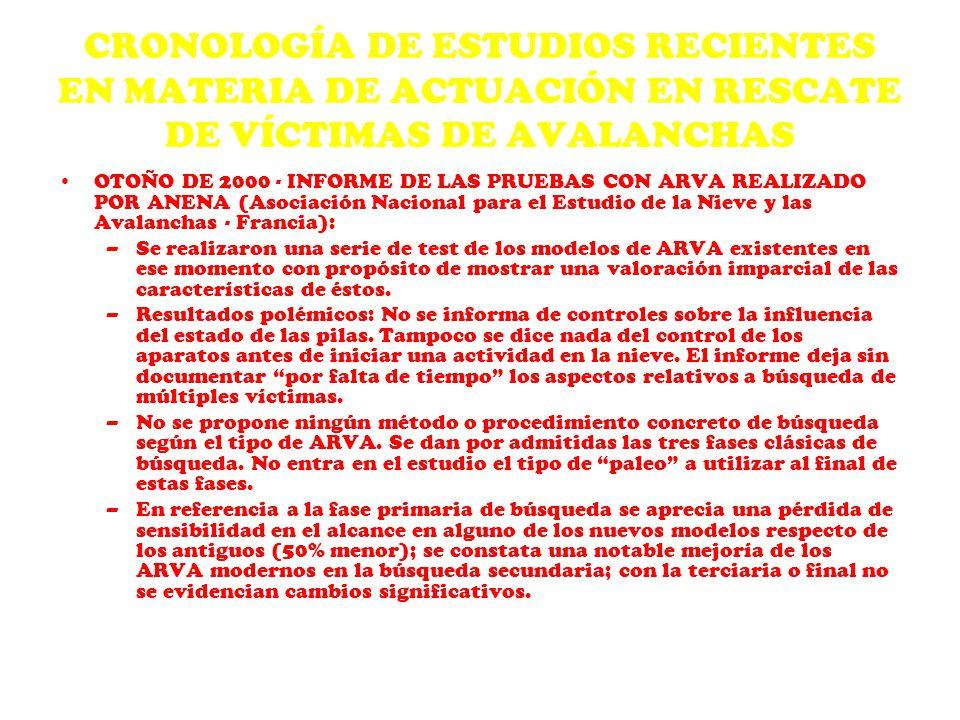 CRONOLOGÍA DE ESTUDIOS RECIENTES EN MATERIA DE ACTUACIÓN EN RESCATE DE VÍCTIMAS DE AVALANCHAS OTOÑO DE 2000 - INFORME DE LAS PRUEBAS CON ARVA REALIZAD