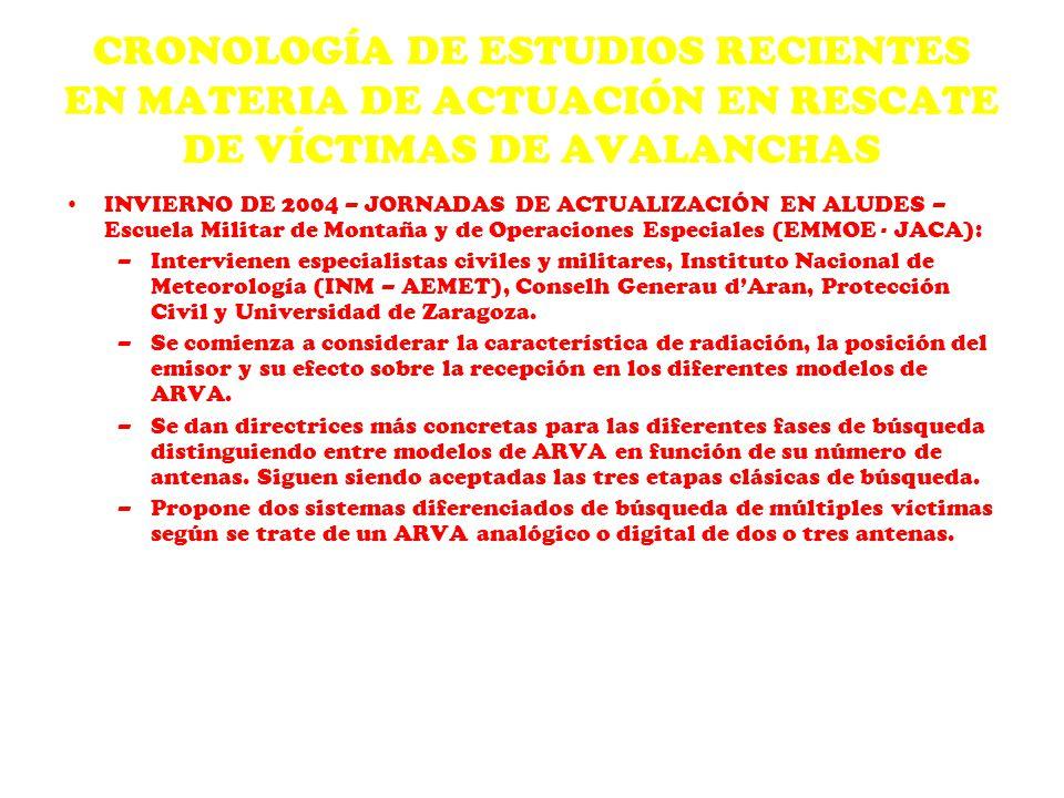 CRONOLOGÍA DE ESTUDIOS RECIENTES EN MATERIA DE ACTUACIÓN EN RESCATE DE VÍCTIMAS DE AVALANCHAS INVIERNO DE 2004 – JORNADAS DE ACTUALIZACIÓN EN ALUDES –