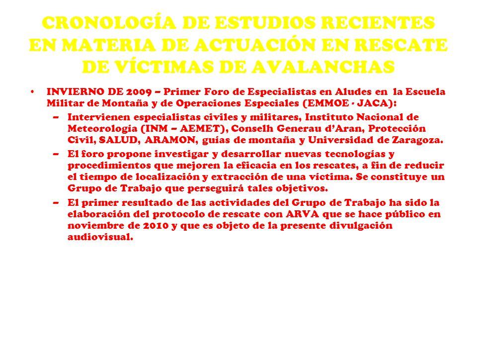 CRONOLOGÍA DE ESTUDIOS RECIENTES EN MATERIA DE ACTUACIÓN EN RESCATE DE VÍCTIMAS DE AVALANCHAS INVIERNO DE 2009 – Primer Foro de Especialistas en Alude
