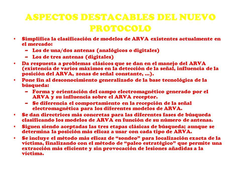 ASPECTOS DESTACABLES DEL NUEVO PROTOCOLO Simplifica la clasificación de modelos de ARVA existentes actualmente en el mercado: –Los de una/dos antenas