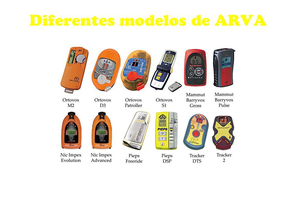 Diferentes modelos de ARVA