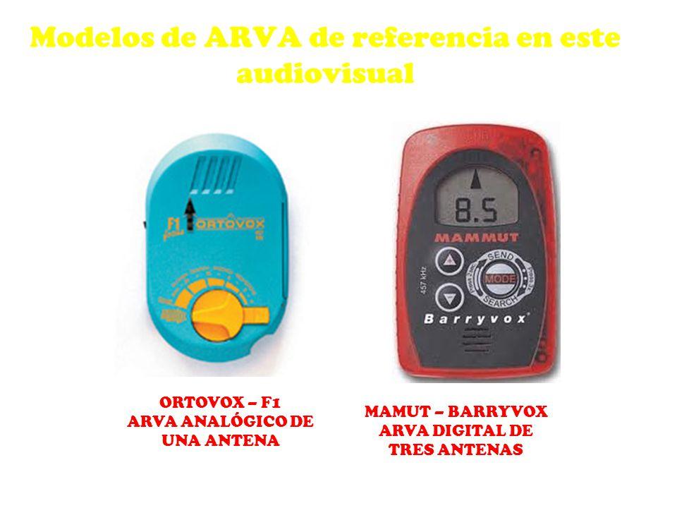 Modelos de ARVA de referencia en este audiovisual ORTOVOX – F1 ARVA ANALÓGICO DE UNA ANTENA MAMUT – BARRYVOX ARVA DIGITAL DE TRES ANTENAS