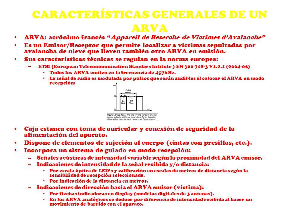 CARACTERÍSTICAS GENERALES DE UN ARVA ARVA: acrónimo francés Appareil de Reserche de Victimes dAvalanche Es un Emisor/Receptor que permite localizar a