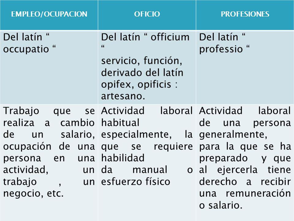 EMPLEO/OCUPACIONOFICIOPROFESIONES Del latín occupatio Del latín officium servicio, función, derivado del latín opifex, opificis : artesano. Del latín