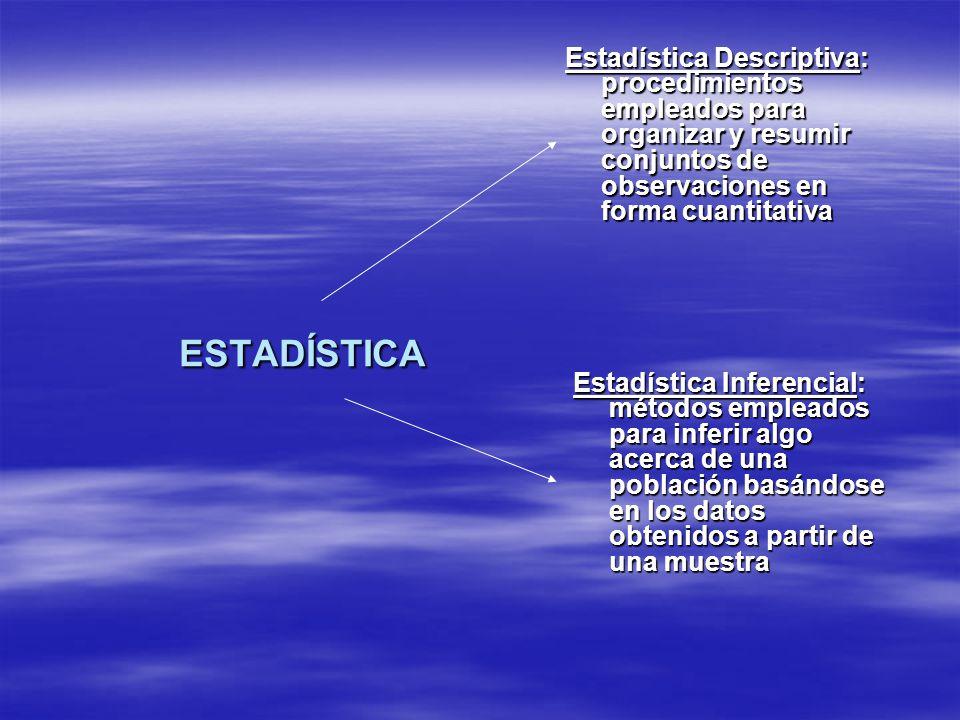 ESTADÍSTICA Estadística Descriptiva: procedimientos empleados para organizar y resumir conjuntos de observaciones en forma cuantitativa Estadística In