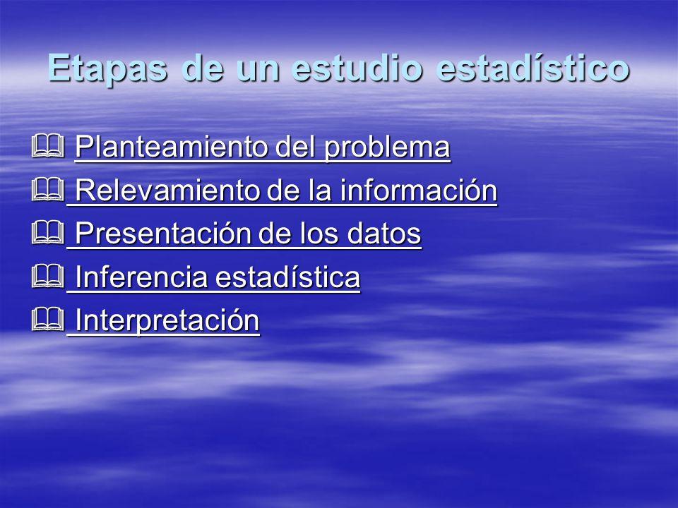 Etapas de un estudio estadístico Planteamiento del problema Planteamiento del problema Relevamiento de la información Relevamiento de la información P