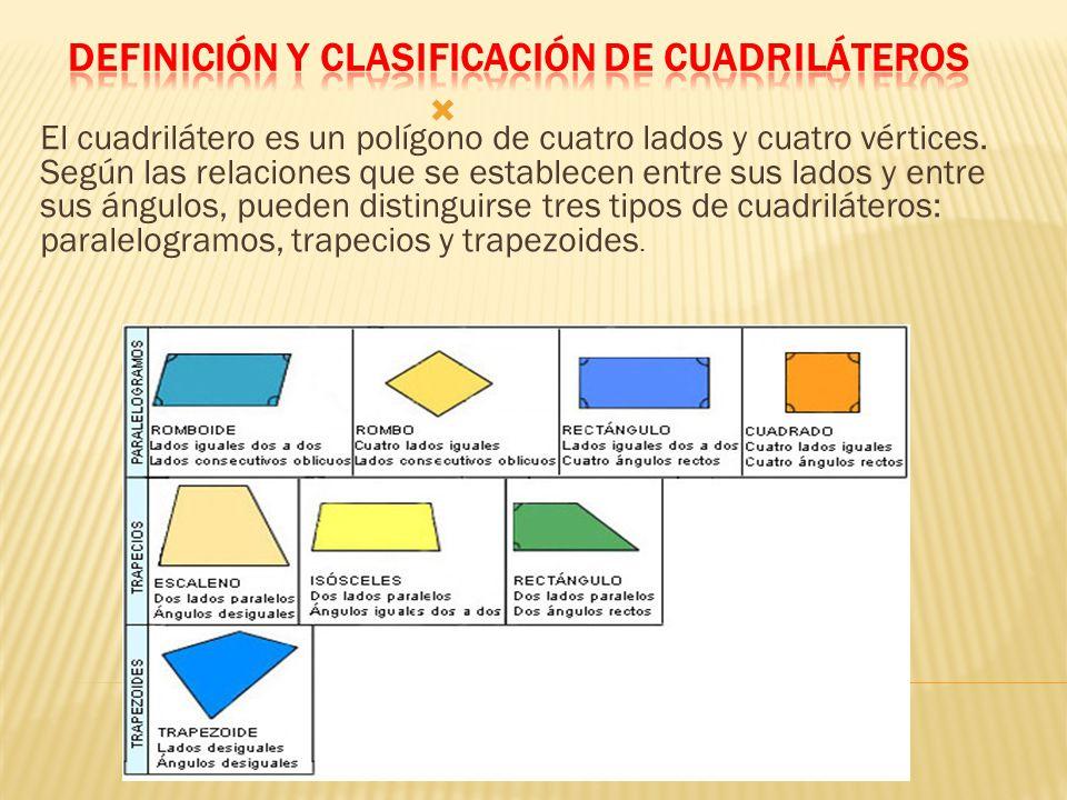 El cuadrilátero es un polígono de cuatro lados y cuatro vértices. Según las relaciones que se establecen entre sus lados y entre sus ángulos, pueden d