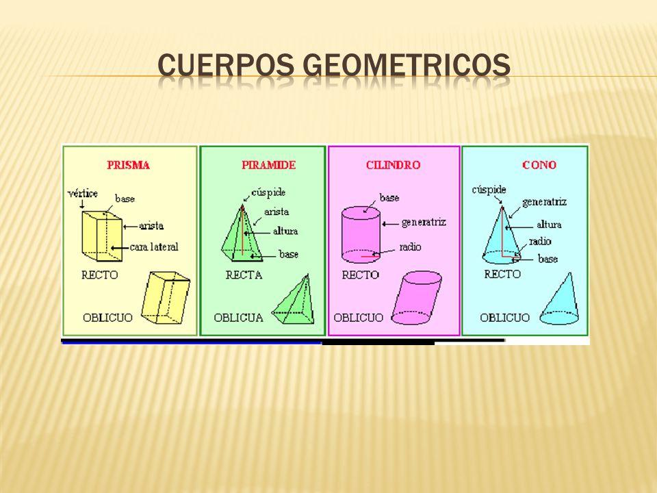 La geometría es una parte de la matemática que se encarga de estudiar las propiedades y las medidas de una figura en un plano o en un espacio.