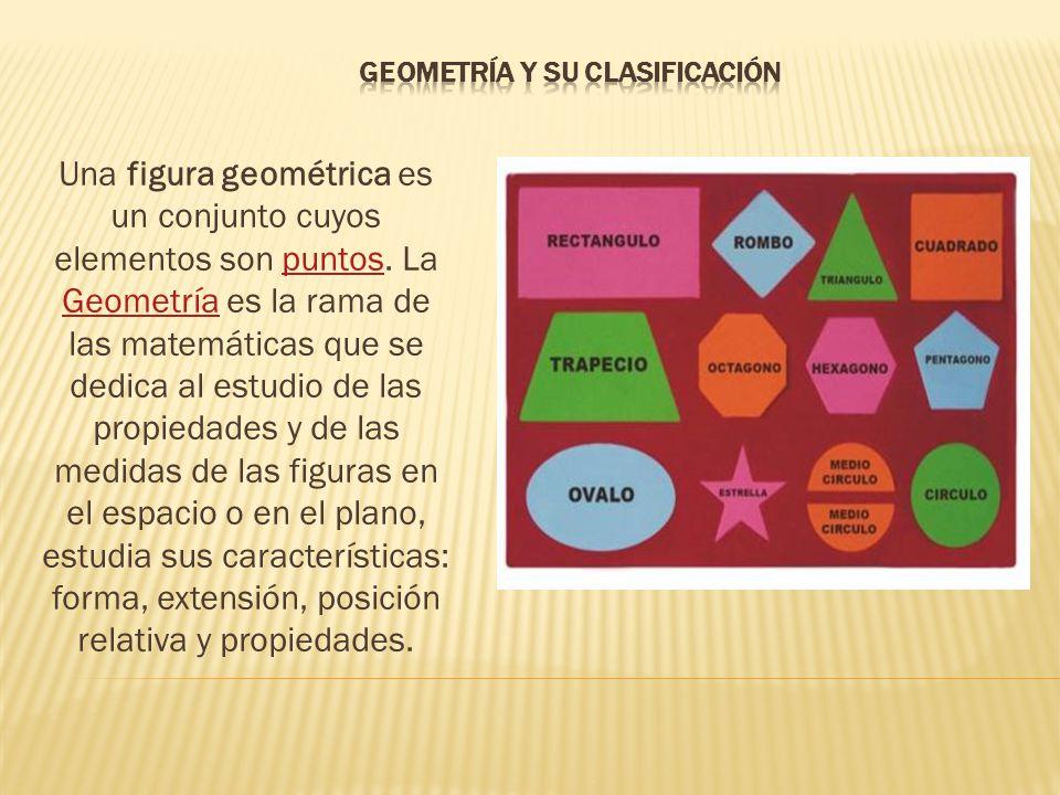 Una figura geométrica es un conjunto cuyos elementos son puntos. La Geometría es la rama de las matemáticas que se dedica al estudio de las propiedade