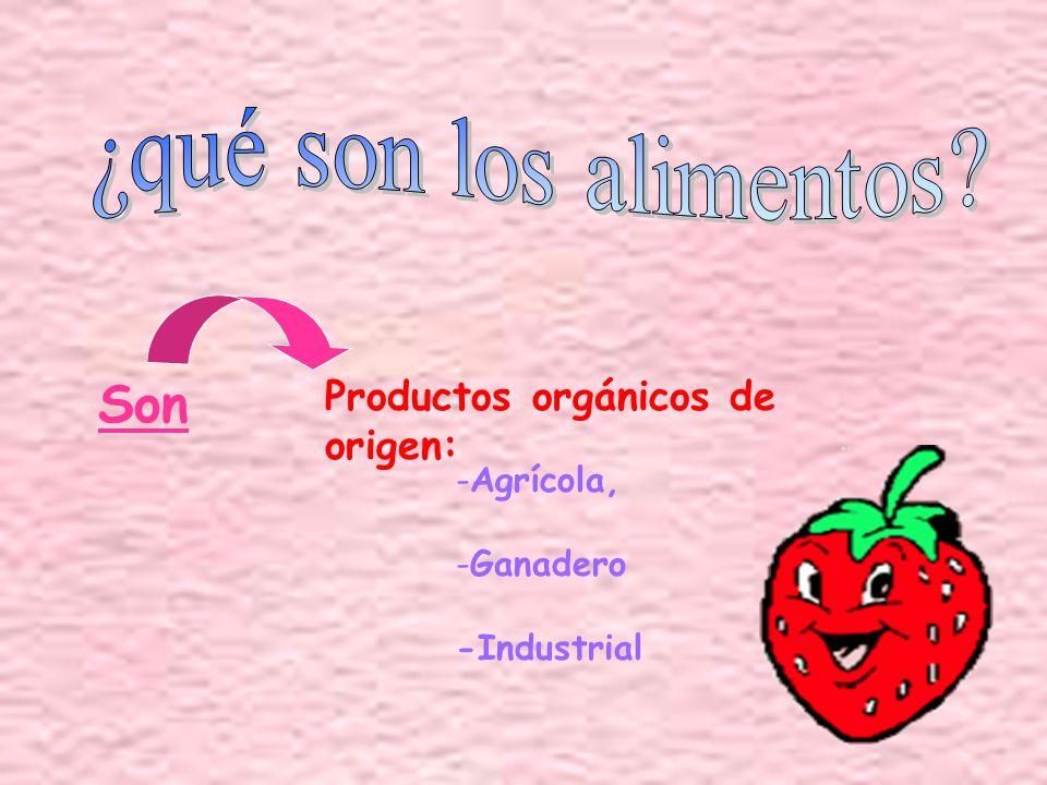 -Agrícola, -Ganadero -Industrial Son Productos orgánicos de origen:
