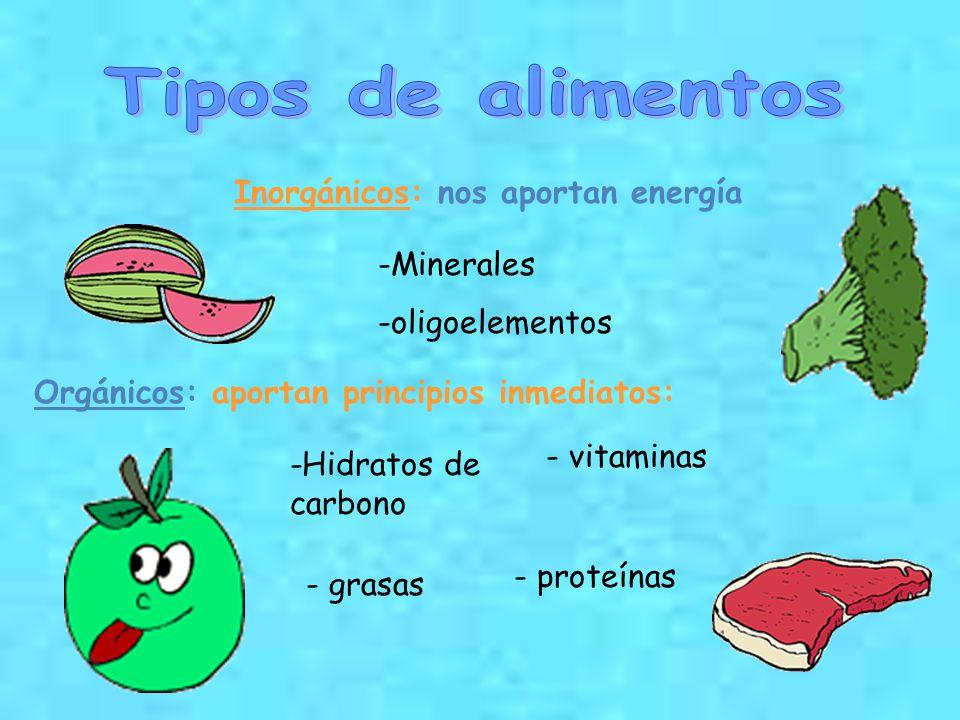 Inorgánicos: nos aportan energía Orgánicos: aportan principios inmediatos: -Minerales -oligoelementos - grasas -Hidratos de carbono - vitaminas - proteínas