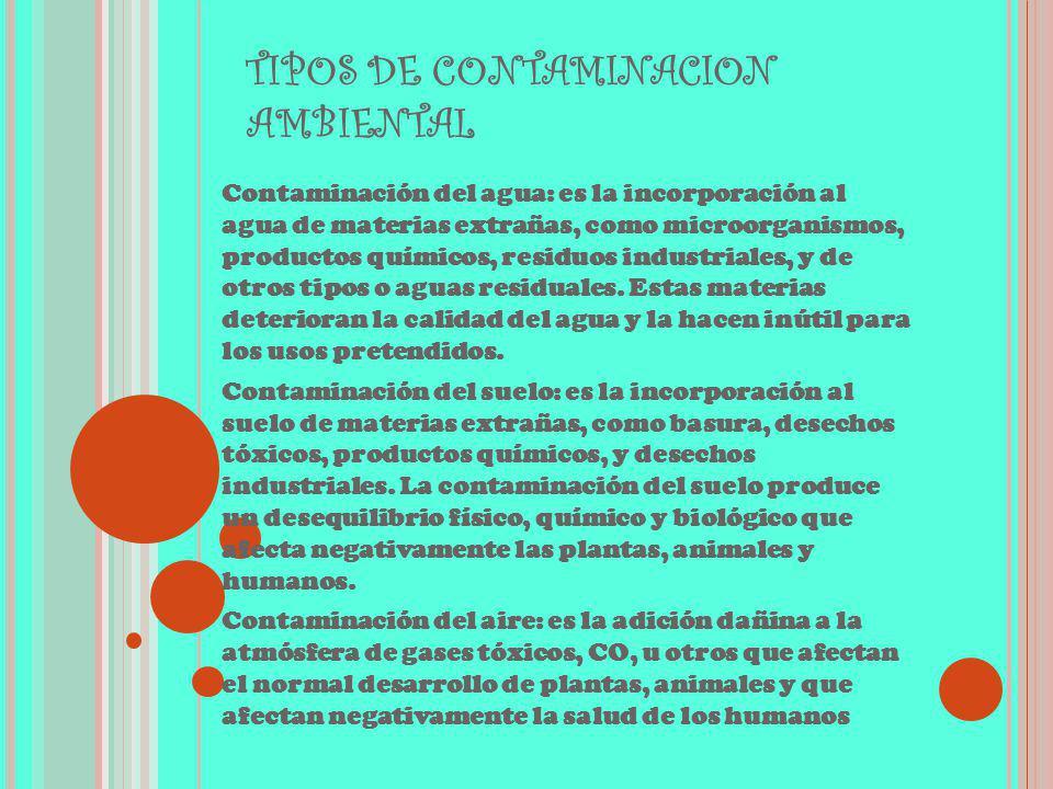 TIPOS DE CONTAMINACION AMBIENTAL Contaminación del agua: es la incorporación al agua de materias extrañas, como microorganismos, productos químicos, residuos industriales, y de otros tipos o aguas residuales.