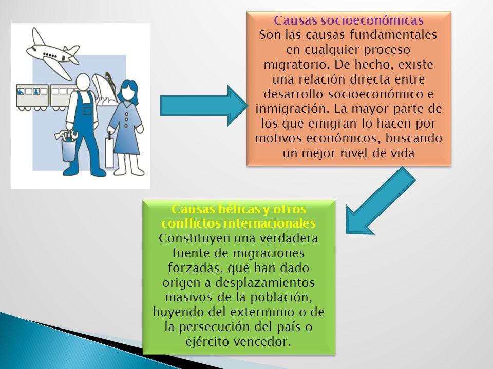 Causas socioeconómicas Son las causas fundamentales en cualquier proceso migratorio. De hecho, existe una relación directa entre desarrollo socioeconó